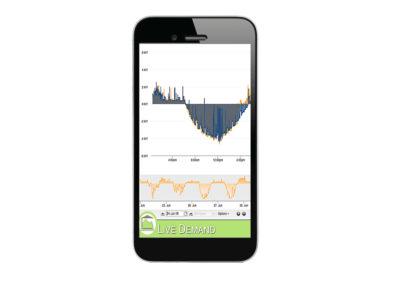 MyEyedro Cloud Software on Mobile