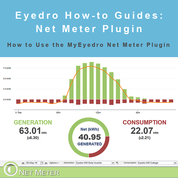 How to Use the Net Meter Plugin