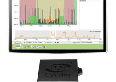 Eyedro Business WiFi Electricity Monitor (sensors sold separately)