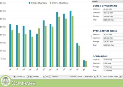MyEyedro Comparison Plugin Compare Device to Device