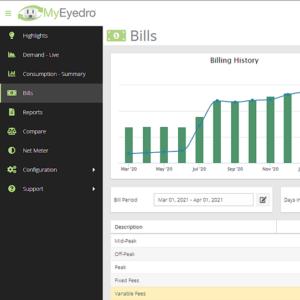 eyedro bills